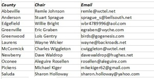 CD3 Chairs contact info